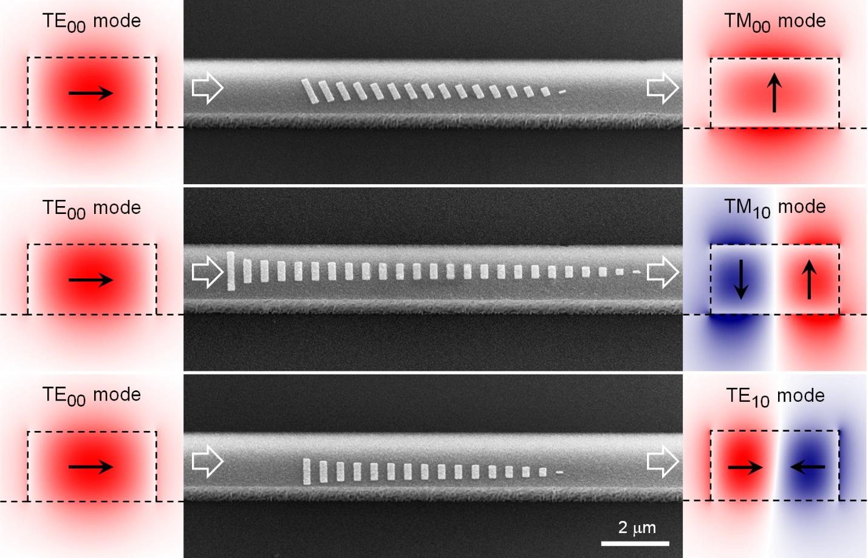 нано антенны